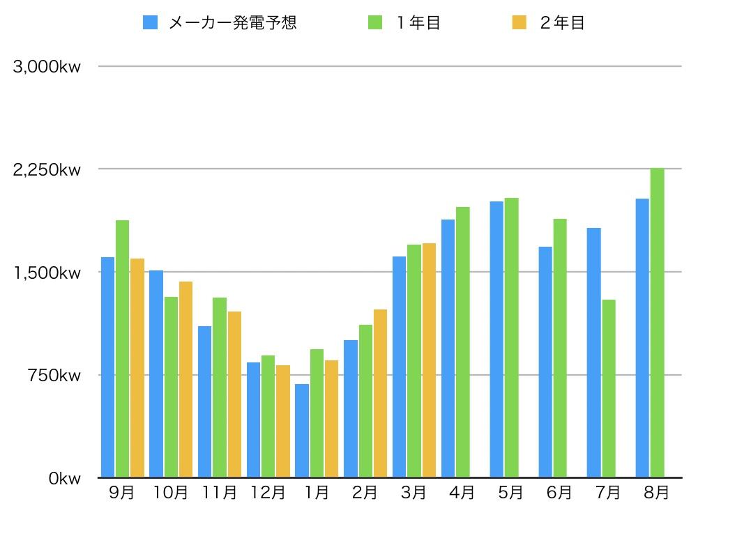 f:id:takashi_ichimatsu:20210404222528j:plain