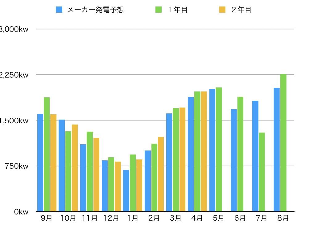 f:id:takashi_ichimatsu:20210513191510j:plain
