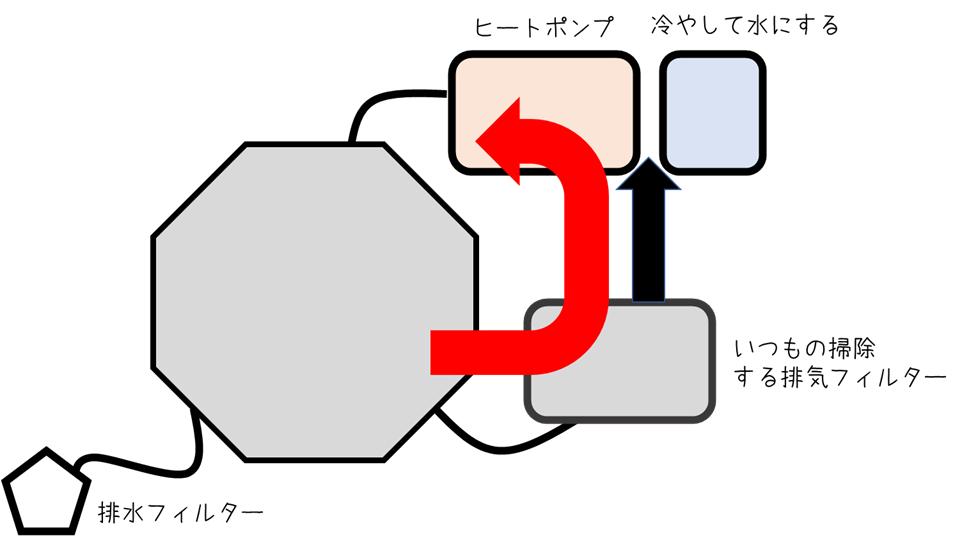 f:id:takashi_tk2001:20210627002908p:plain