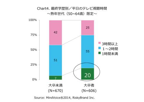 f:id:takashiba1993:20160626080348p:plain