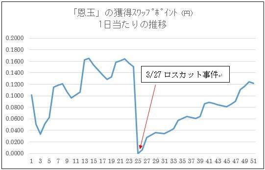f:id:takashibond:20170423230706j:plain