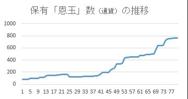 f:id:takashibond:20170522074125j:plain