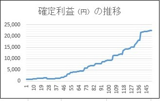f:id:takashibond:20170806151033j:plain