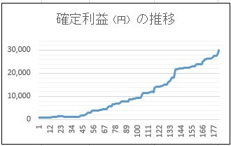 f:id:takashibond:20170903115031j:plain