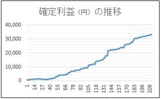 f:id:takashibond:20171001080226j:plain