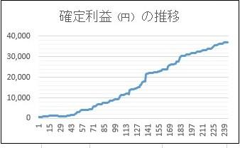 f:id:takashibond:20171105163133j:plain