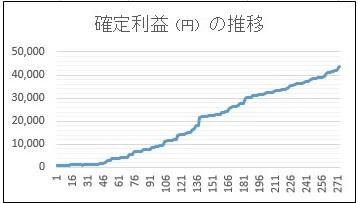 f:id:takashibond:20171204071233j:plain