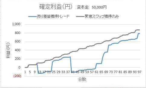 f:id:takashibond:20180402083726j:plain