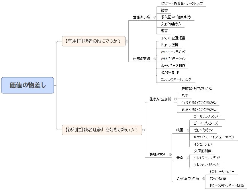 f:id:takashifujikawa:20160831172708p:plain