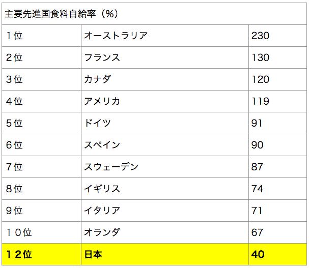 f:id:takashifujikawa:20160901021003p:plain
