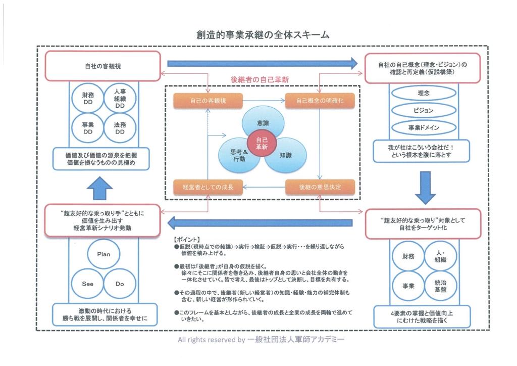 f:id:takashifujikawa:20160916111621j:plain
