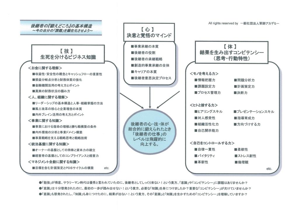 f:id:takashifujikawa:20160916111754j:plain