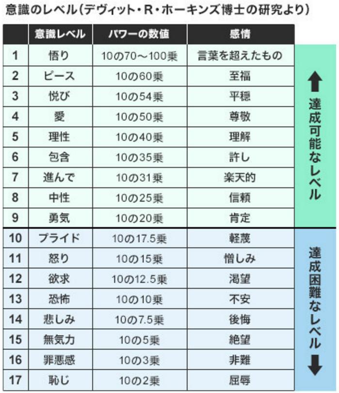 f:id:takashifujikawa:20160930073818p:plain