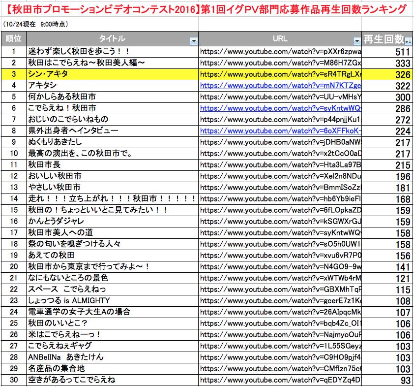 f:id:takashifujikawa:20161024104446p:plain