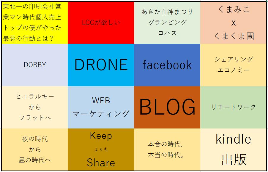 f:id:takashifujikawa:20161117084213p:plain