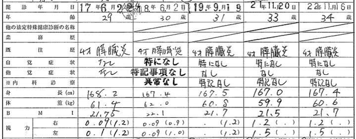 f:id:takashifujikawa:20161122022846p:plain