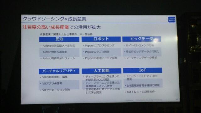 f:id:takashifujikawa:20161126060703j:image