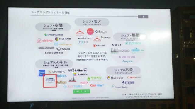 f:id:takashifujikawa:20161126060822j:image