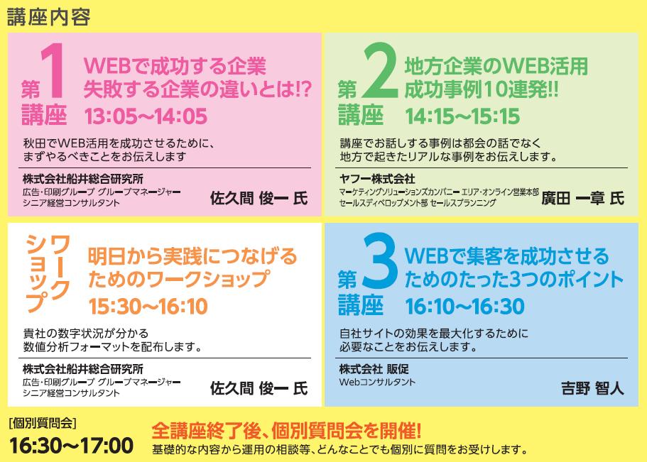 f:id:takashifujikawa:20170216044514p:plain