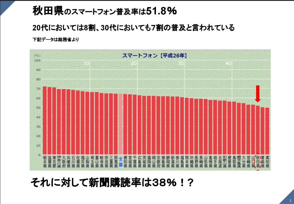 f:id:takashifujikawa:20170305080003p:plain