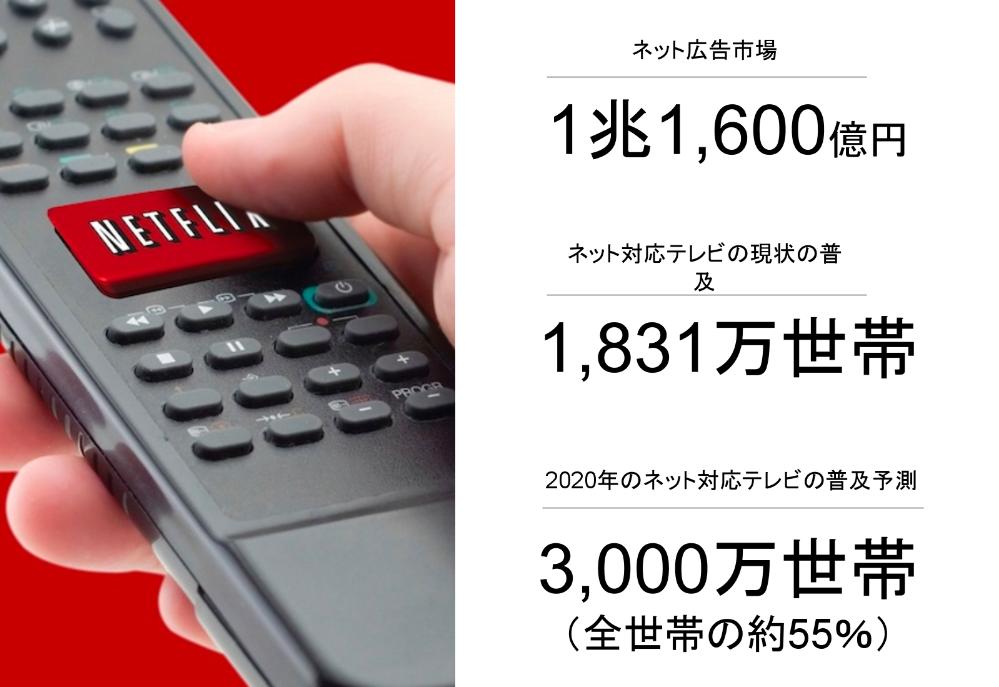 f:id:takashifujikawa:20170305080024p:plain