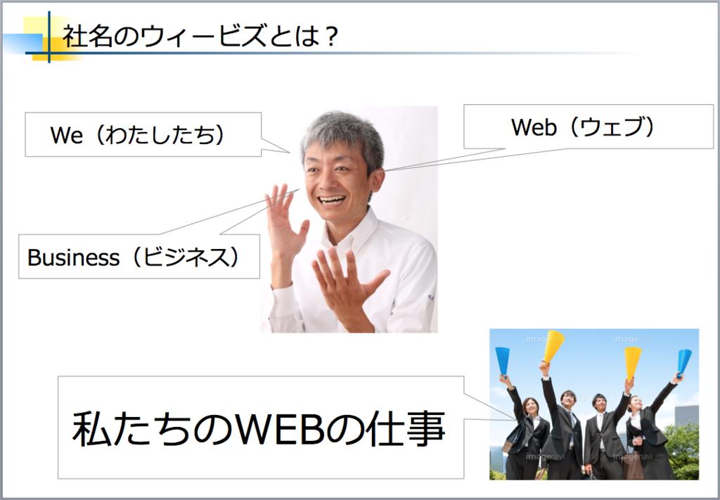 f:id:takashifujikawa:20170408081821p:plain