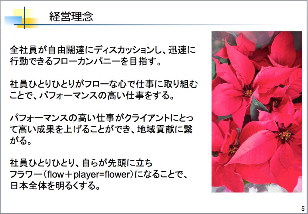 f:id:takashifujikawa:20170408081825p:plain