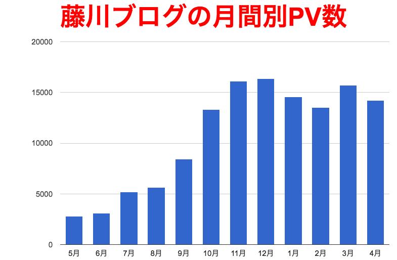 f:id:takashifujikawa:20170504071545p:plain
