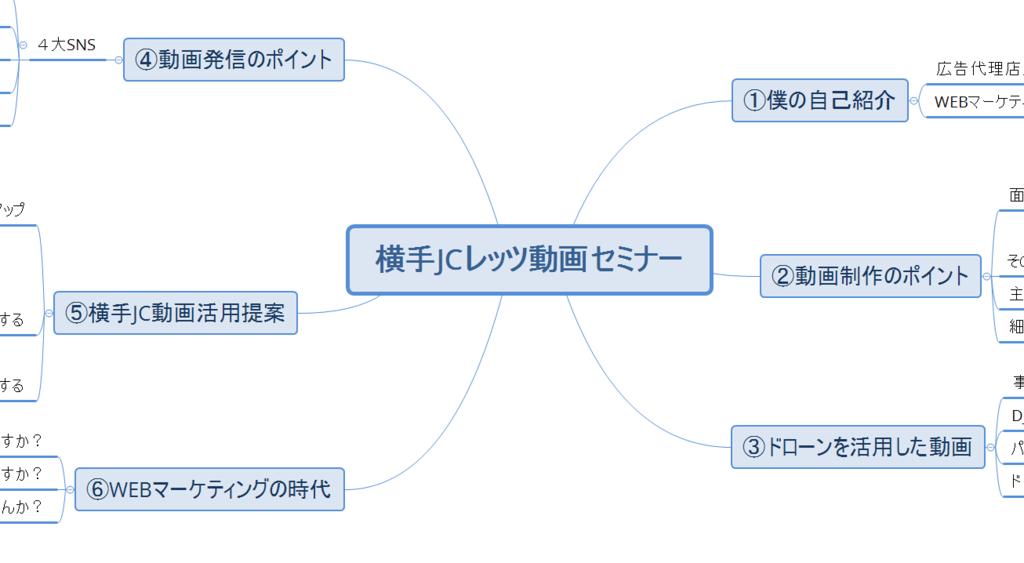 f:id:takashifujikawa:20170519173753p:plain
