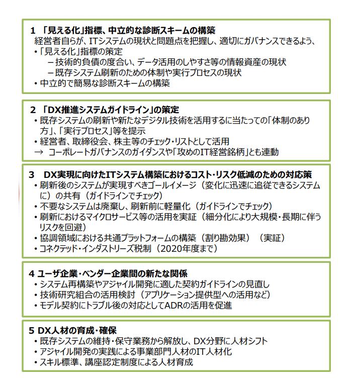 f:id:takashiitou1977:20191213110509p:plain