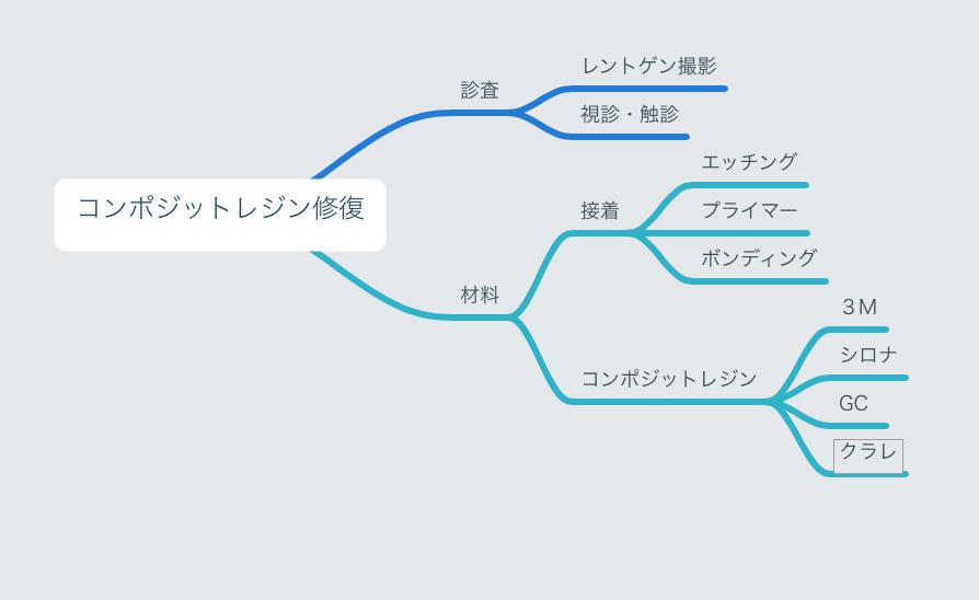 f:id:takashineozeon:20210612013848p:plain