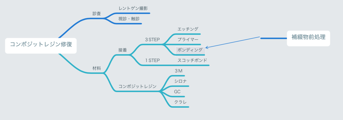 f:id:takashineozeon:20210612014826p:plain