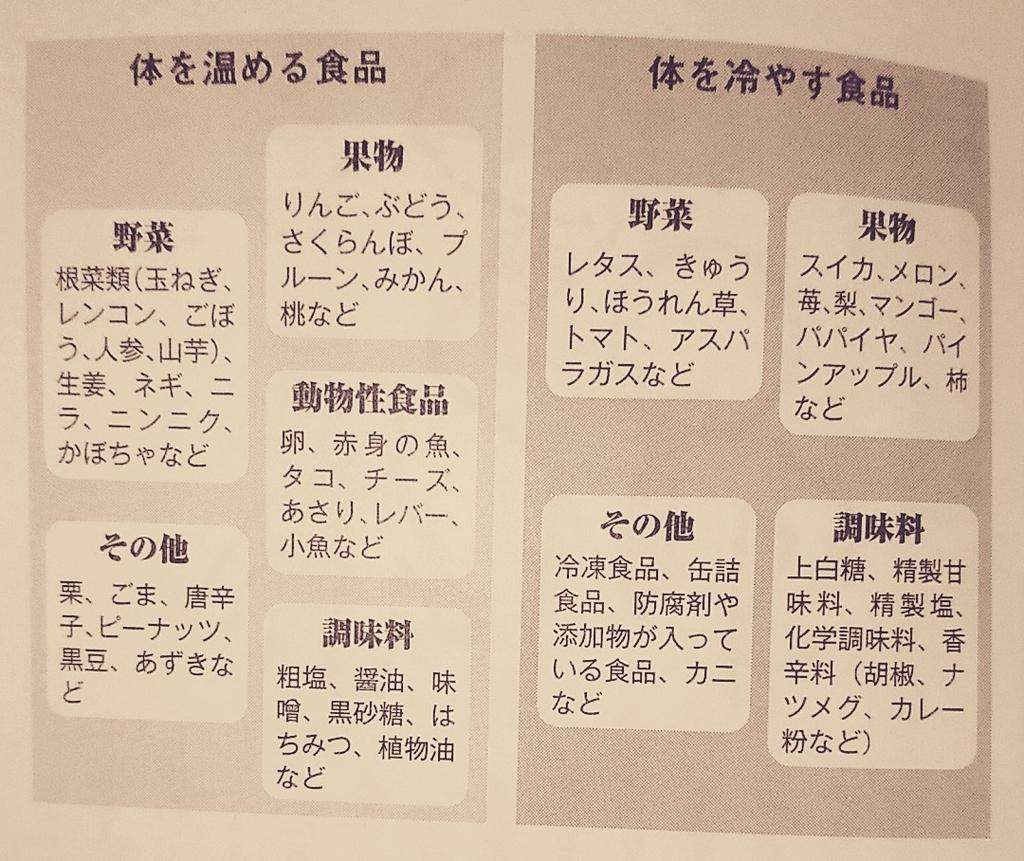 f:id:takashitakashix:20181021134839j:plain
