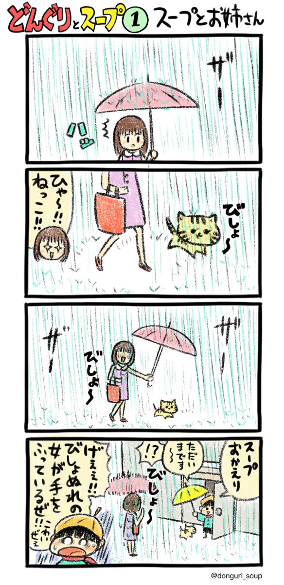 f:id:takataka99:20200501210009p:plain
