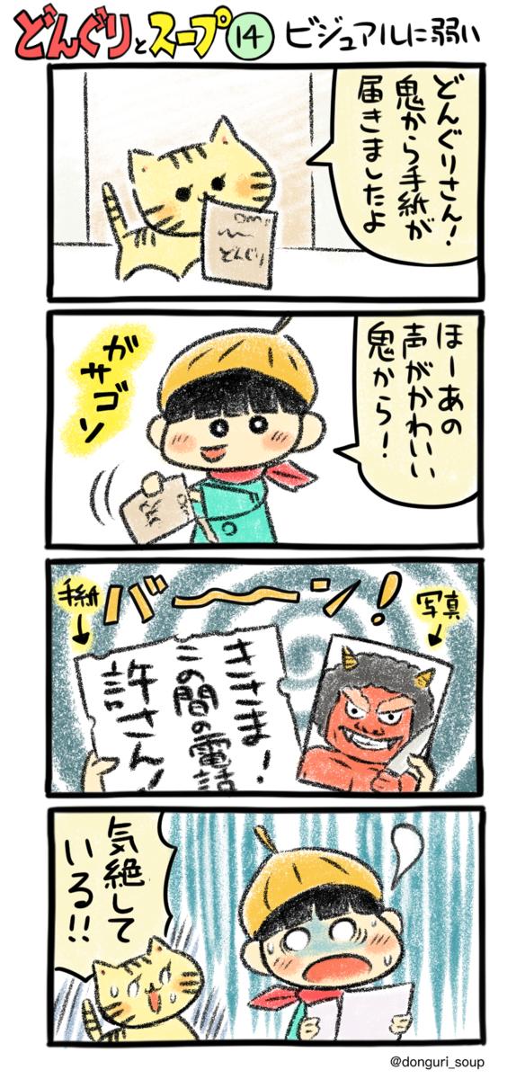 f:id:takataka99:20200515165435p:plain