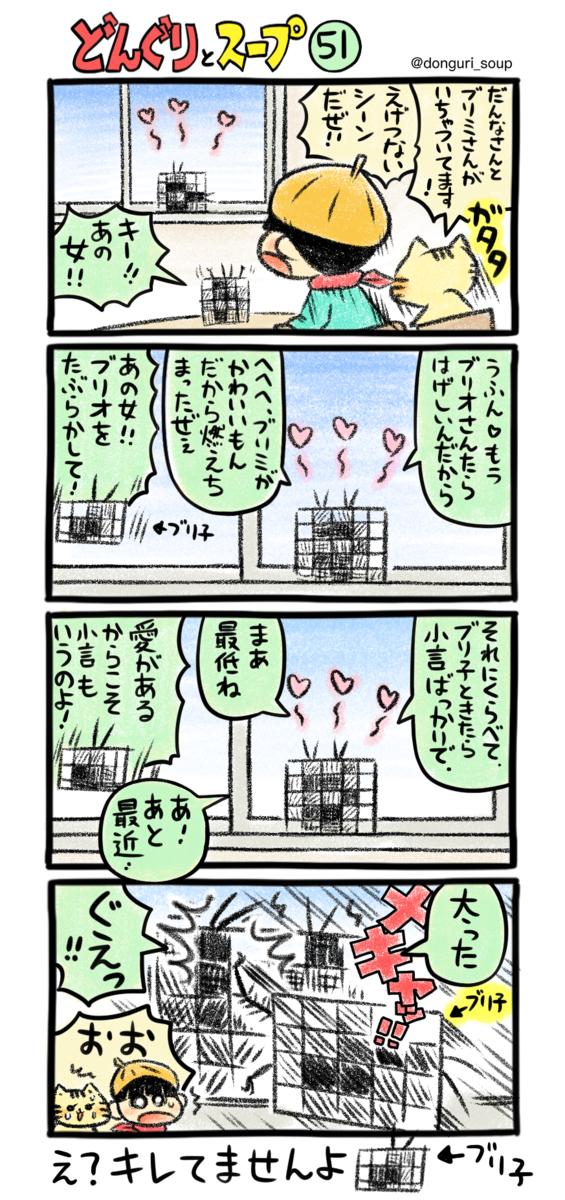 f:id:takataka99:20200722165405p:plain