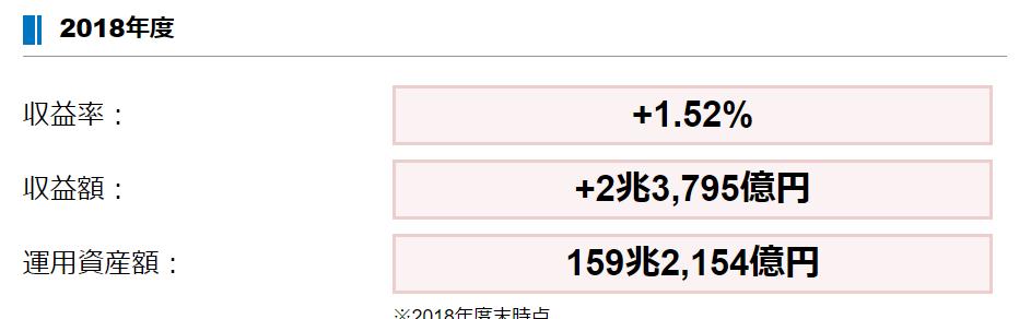 f:id:takatakagogo:20190708163538p:plain