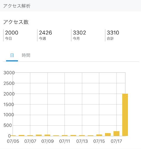 f:id:takatakagogo:20190719040320p:plain