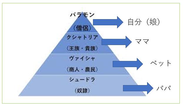 f:id:takatakagogo:20190724063646p:plain