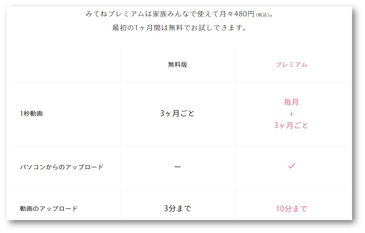 f:id:takatakagogo:20190727063248p:plain