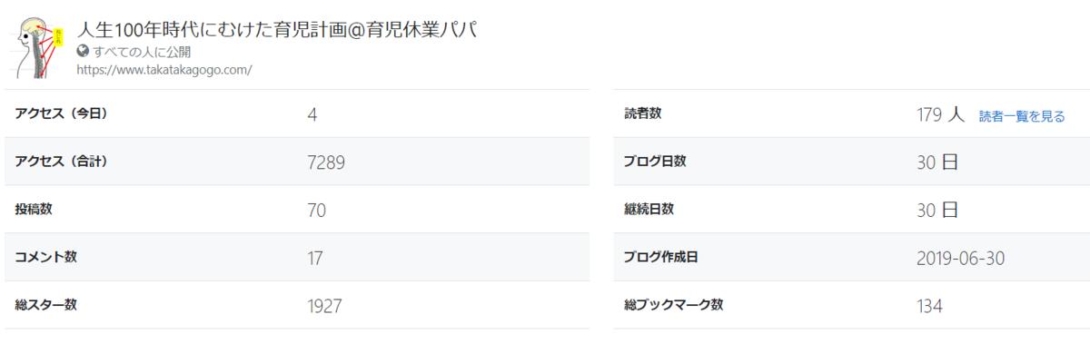 f:id:takatakagogo:20190731041005p:plain