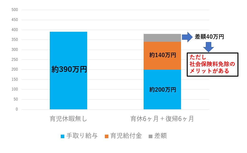 f:id:takatakagogo:20190806050551p:plain