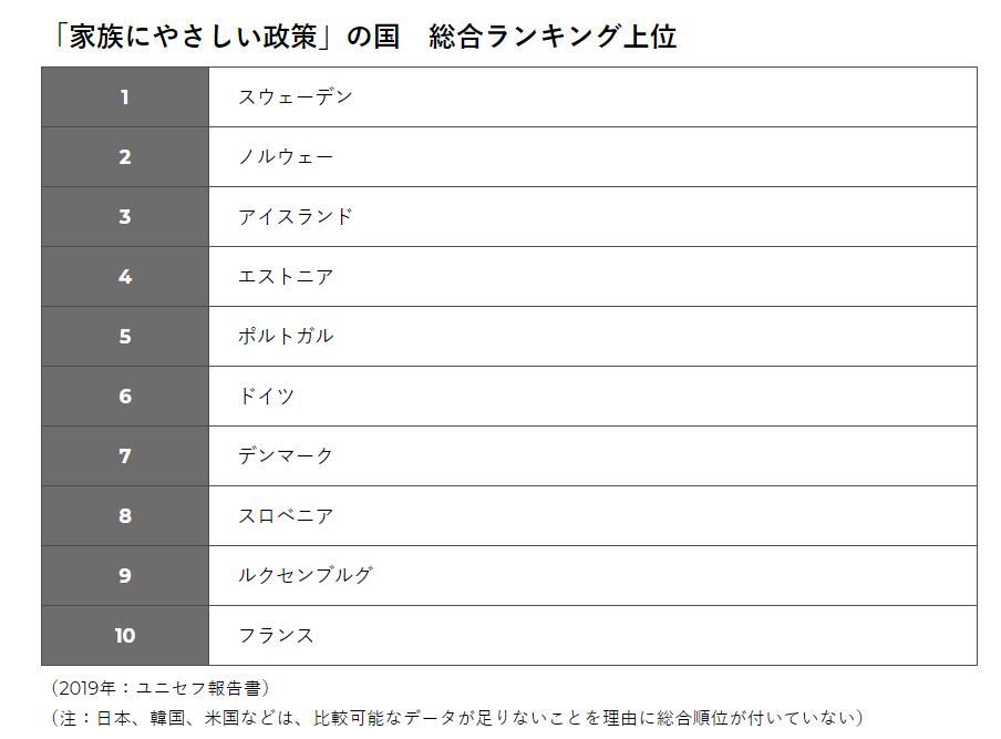 f:id:takatakagogo:20190824155433p:plain