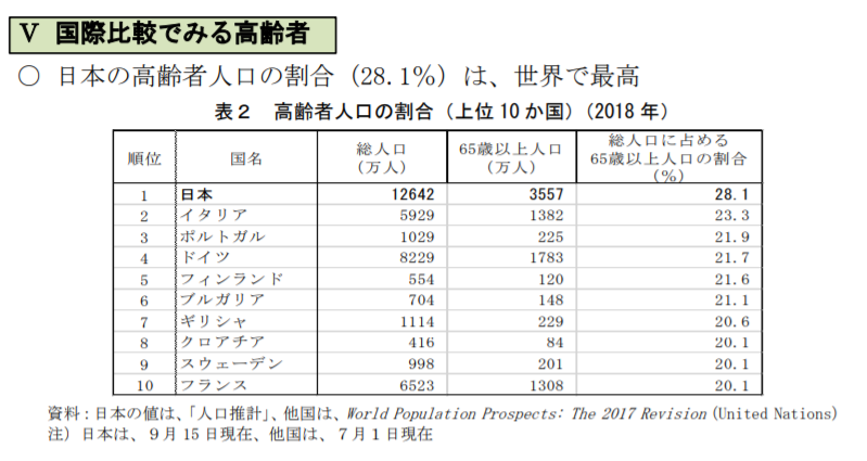 f:id:takatakagogo:20190915045417p:plain