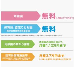 f:id:takatakagogo:20190916055348p:plain