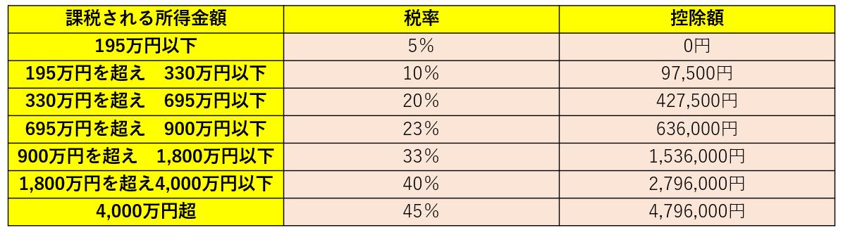 f:id:takatakagogo:20190917044825p:plain