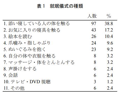 f:id:takatakagogo:20200211220358p:plain