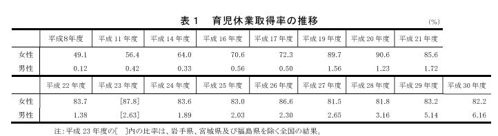 f:id:takatakagogo:20200224104543p:plain