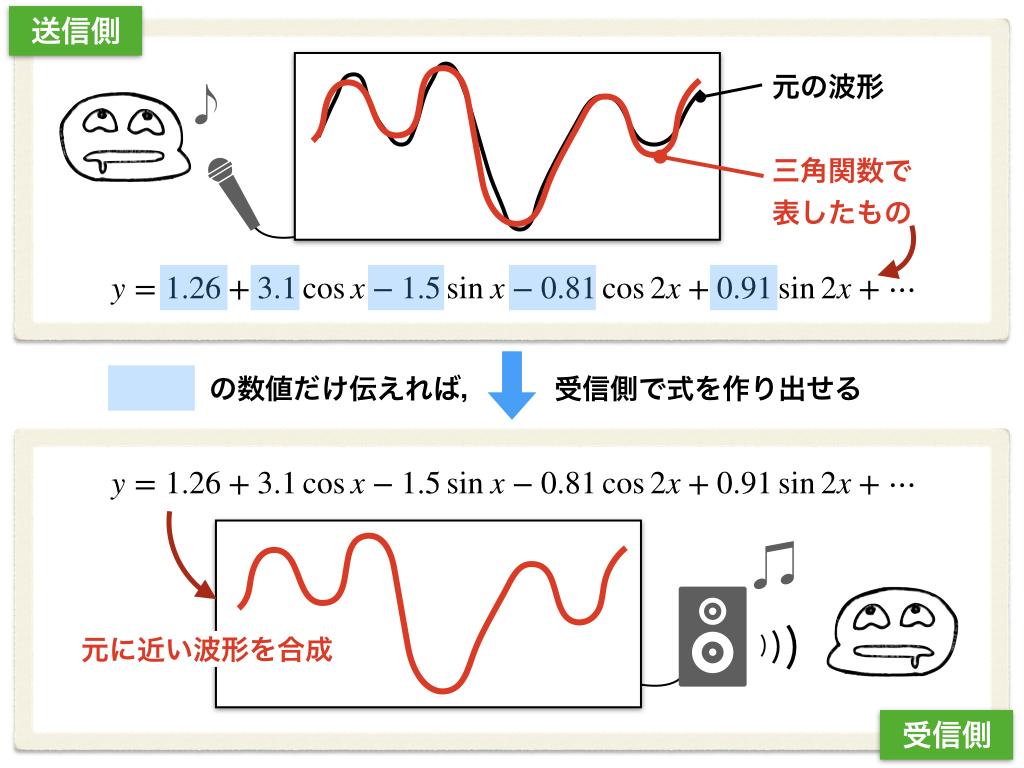 f:id:takatakamanbou:20190506224317p:plain