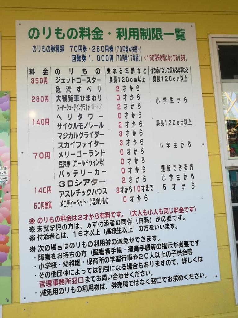 華蔵寺公園遊園地の乗り物料金
